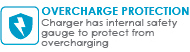 Overcharge Protection